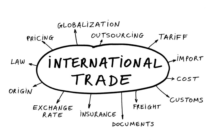 importance of exim policy in the international trade History of exim policy of india and cannot become a common preferenceimportance of ports in international trade 70% of international trade.