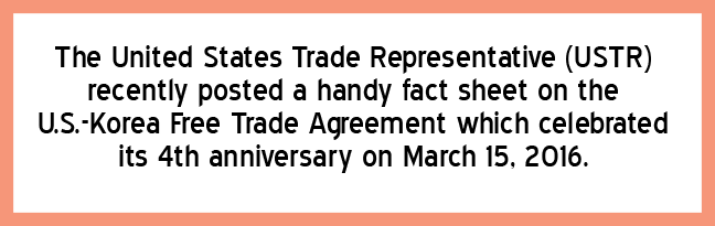 Fact Sheet United States And Korea Free Trade Agreement