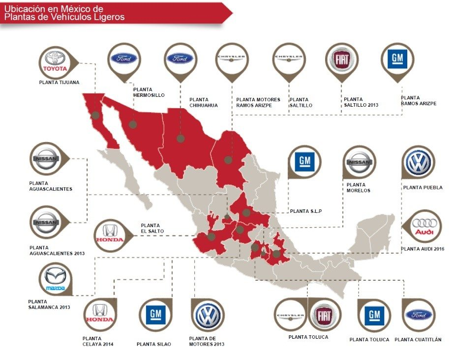 Graphic Source: Automotive Meetings Queretaro