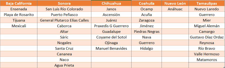 mexico tax breaks iva