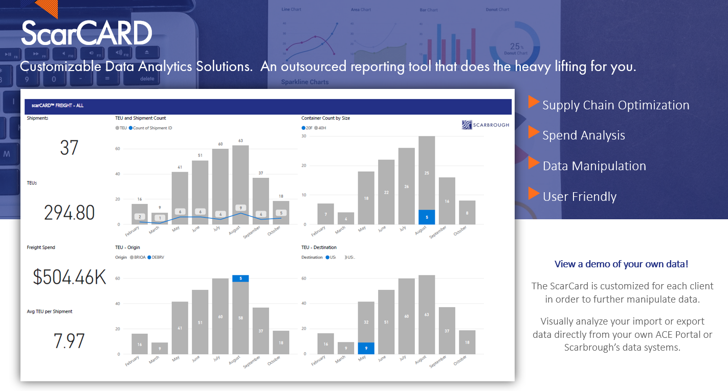 Import export data analytics
